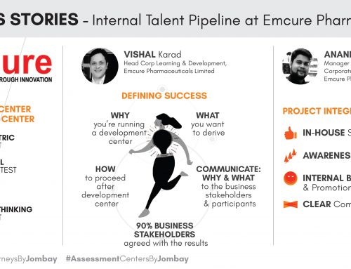 Success Story: Internal Talent Pipeline at Emcure Pharma
