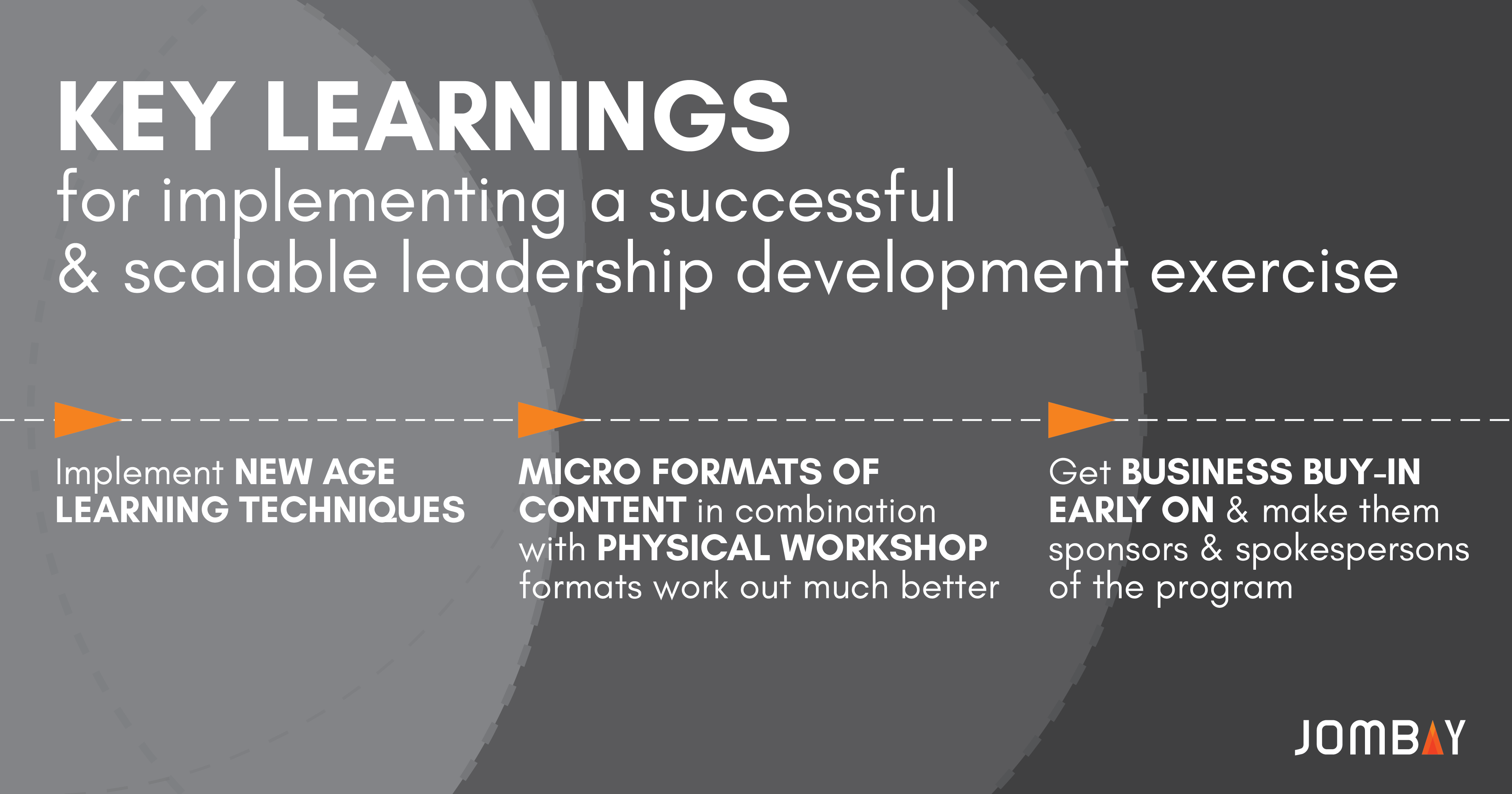Building Learning Culture 4